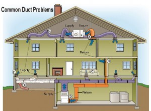 Ventilation and Ductwork